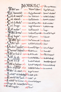 This page of the 1086 Little Domesday Book, covering Norfolk, Suffolk and Essex, lists Norfolk's Norman estates.