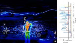 Thermal Analysis, Fjortende Julibukta (2017)